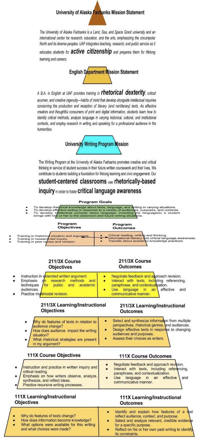 Program pyramid 2